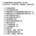【PDF电子版】2018新版广东省通用安装工程综合定额 12册计价依据