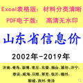 山东省造价信息价济南青岛淄博枣庄东营烟台潍坊泰安威海工程材料