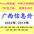 广西造价信息价 南宁柳州桂林梧州北海防城港钦州贵港工程材料